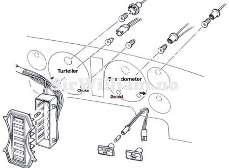 Instrumentpanel