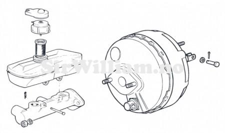 Servo og hovedsylinder